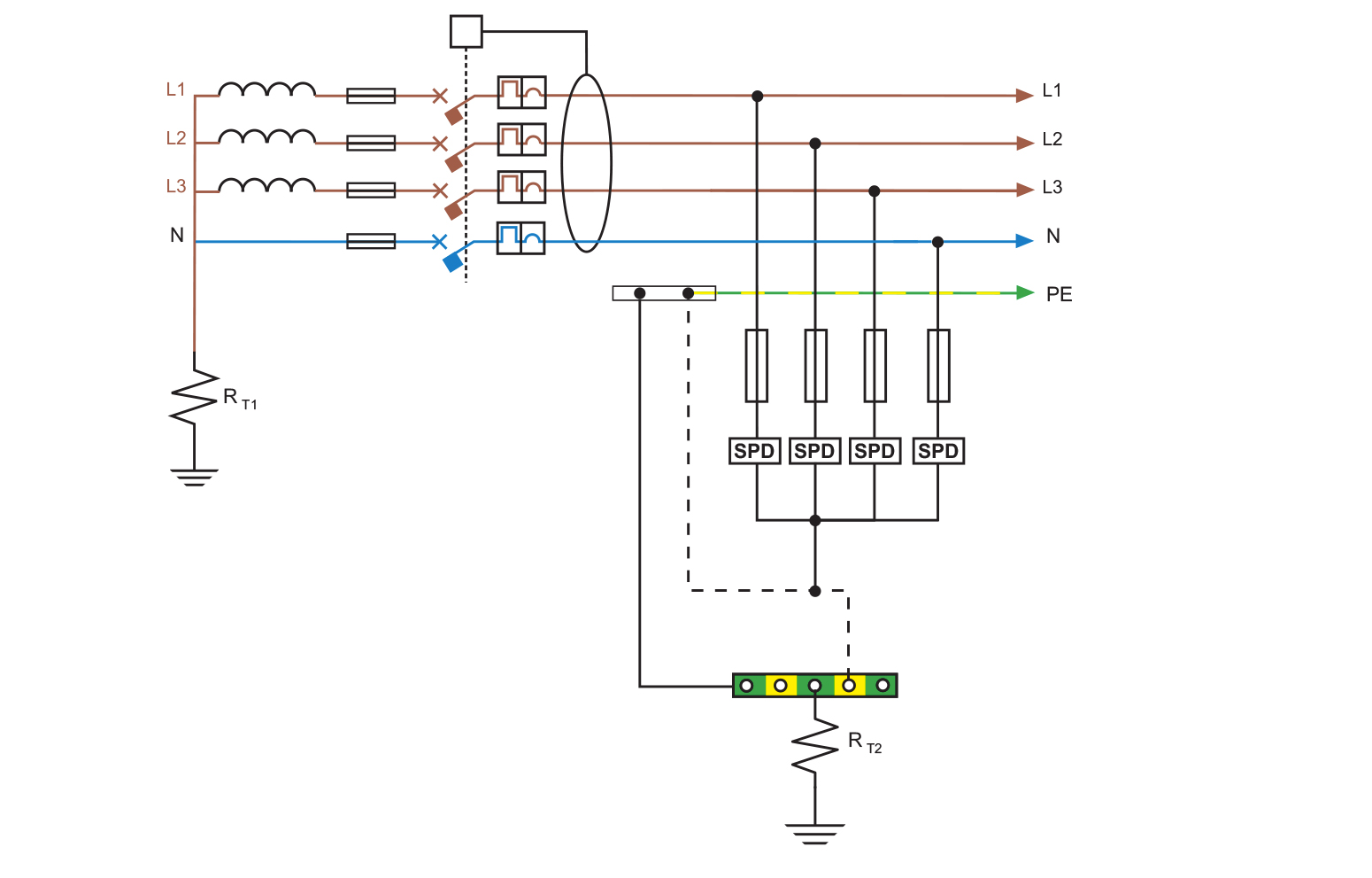 FINDER避雷器连接方案类型b-TT系统