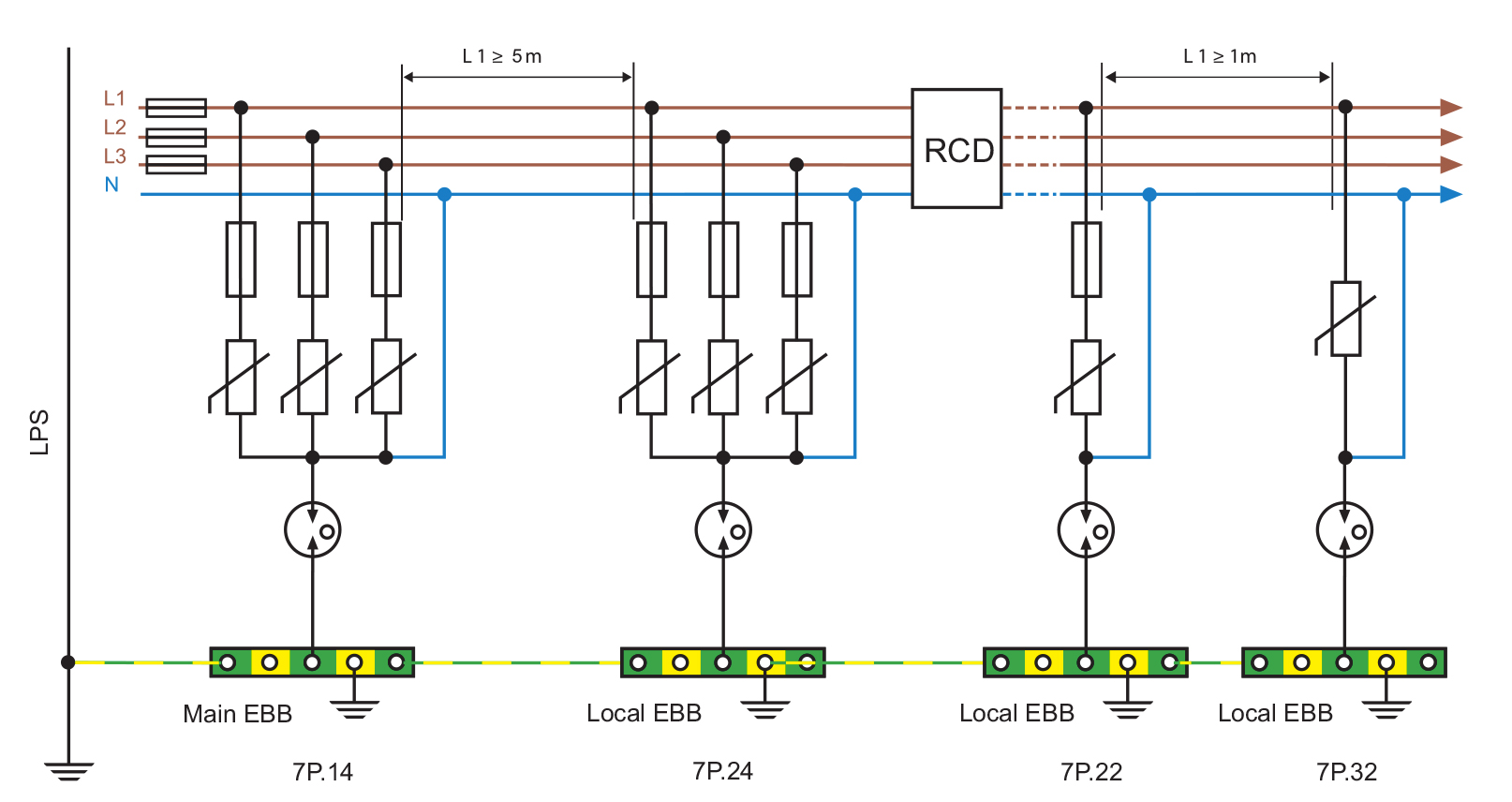 FINDER避雷器-连接-连接-C型