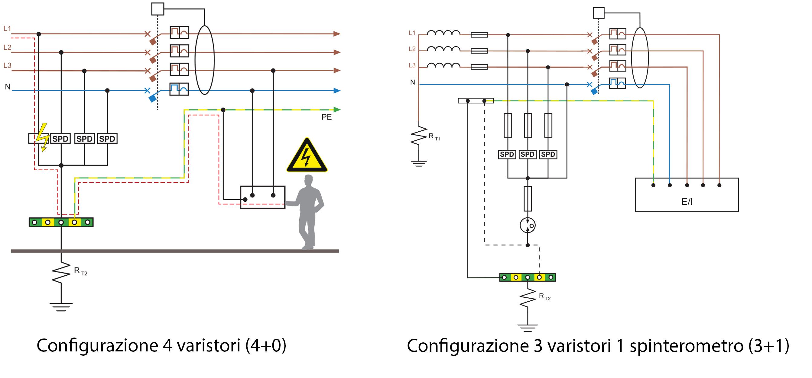 避雷器连接类型-C-3 + 1-4 + 0